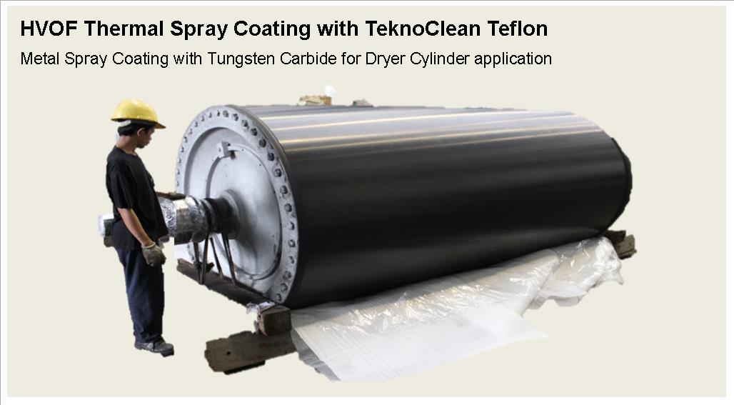 thermal spray coatings testing - 1028×567